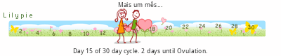 Lilypie Trying to Conceive 21 to 37 day cycle tickers
